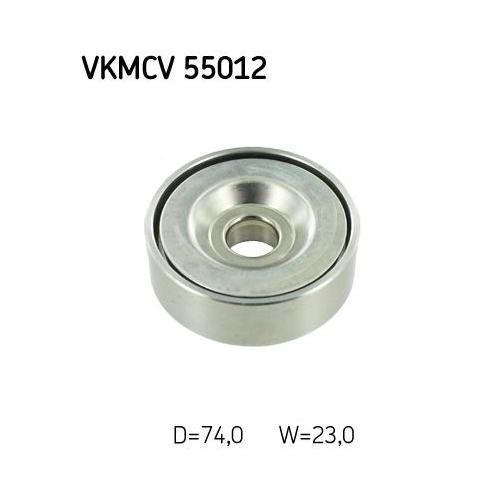 Umlenk-/Führungsrolle, Keilrippenriemen SKF VKMCV 55012 MAN