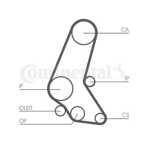 Timing Belt Set CONTINENTAL CTAM CT748K5 OPEL GENERAL MOTORS