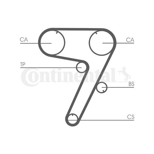 Zahnriemensatz CONTINENTAL CTAM CT931K1 FIAT LANCIA