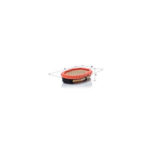 Sekundärluftfilter MANN-FILTER CF 2125 IQORON BUCHER Schörling DIECI