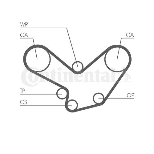Timing Belt CONTINENTAL CTAM CT584 PORSCHE