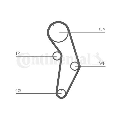 Timing Belt CONTINENTAL CTAM CT908 AUDI SEAT SKODA VW