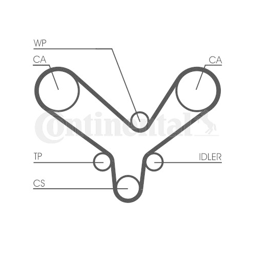 Timing Belt CONTINENTAL CTAM CT726 AUDI VW