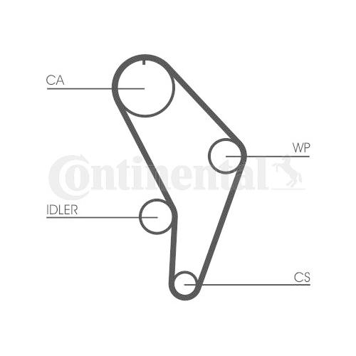 Timing Belt CONTINENTAL CTAM CT926 AUDI